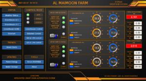 Al-Maimoon-Farm